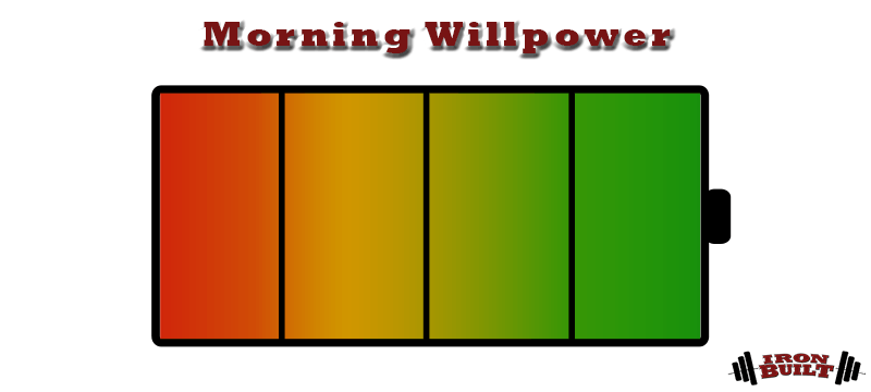 Morning-Willpower Iron Built Fitness
