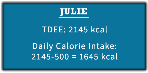 calorie deficit example